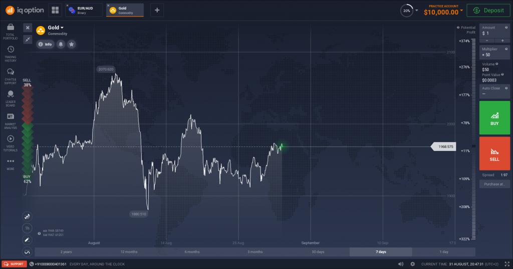 IqBroker - Web Trading